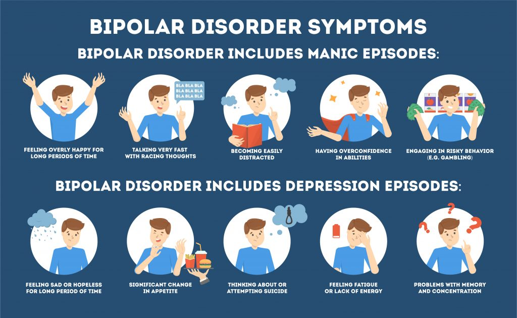 bipolar disorder symptoms of a mood disorder