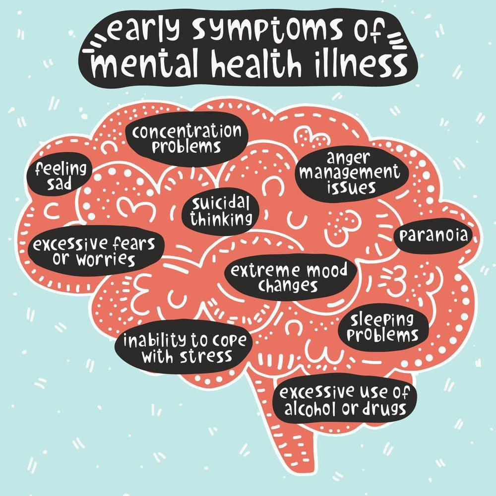 mental illness Louisiana